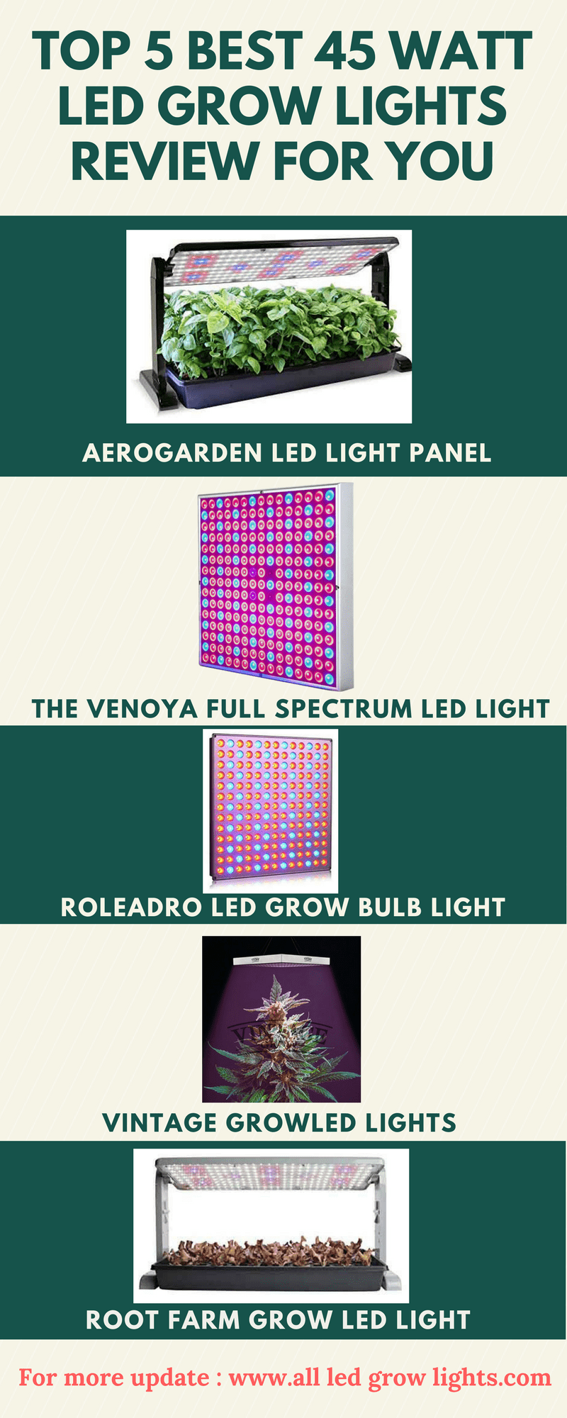45w led grow light review infographic