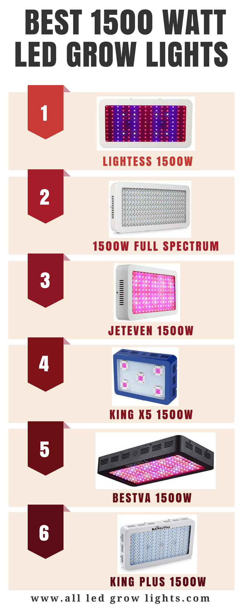 1500 watt led grow light info graph
