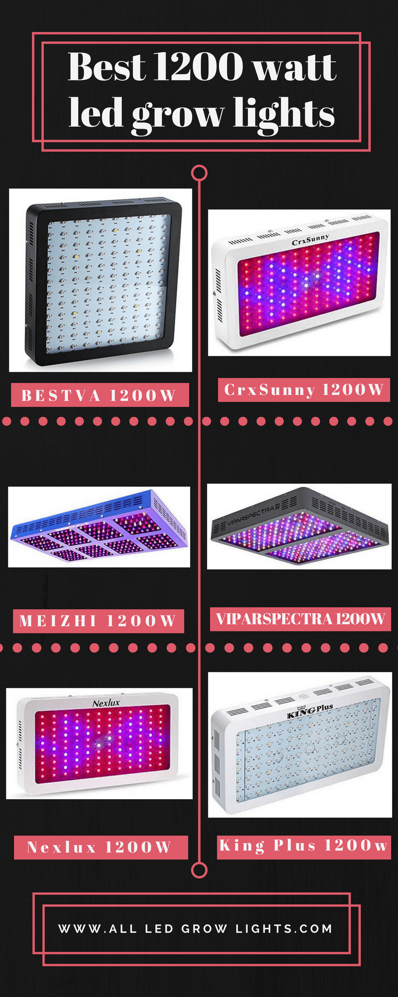 best 1500w led grow light review info graph