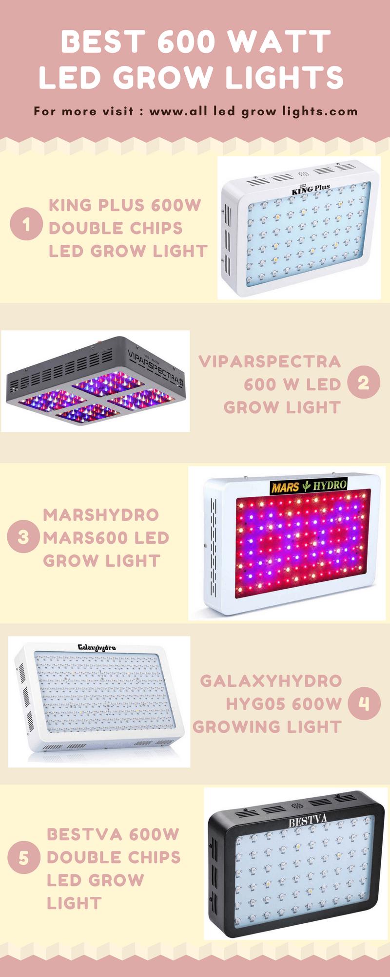 best 600 watt led grow light info graph