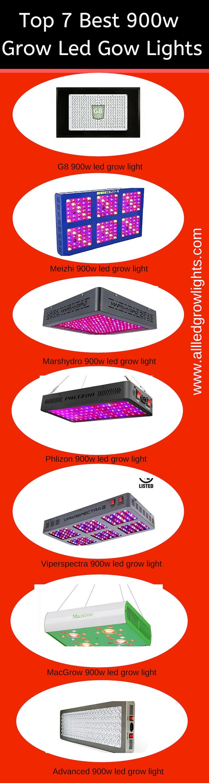 best 900 watt led grow light info graphicts