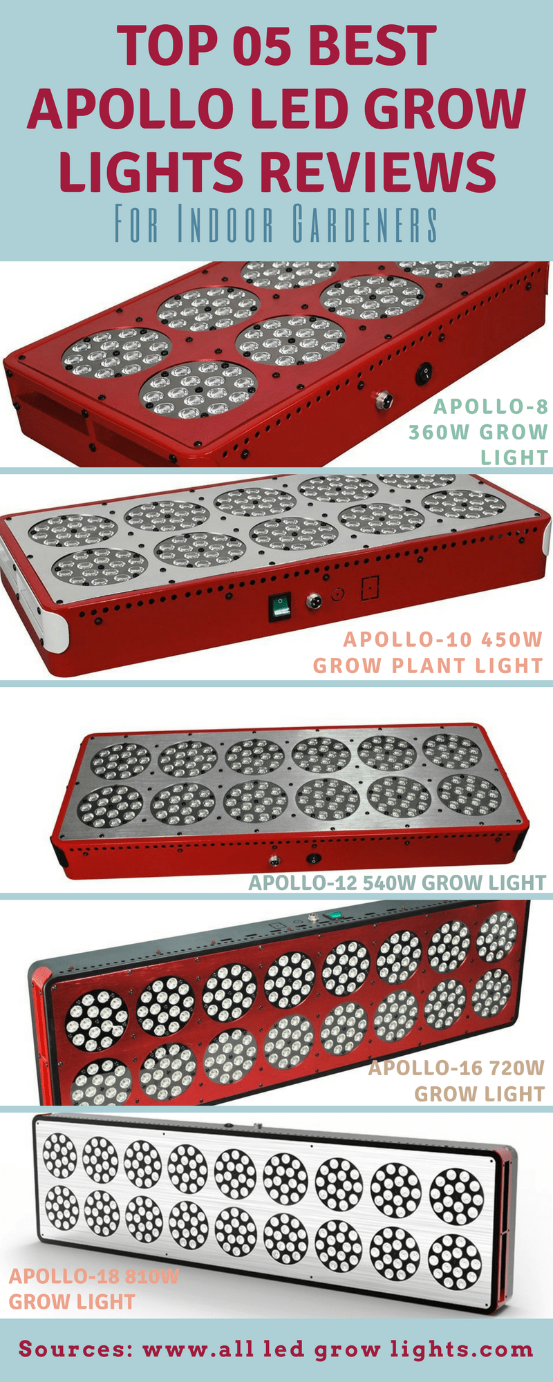 Best Apollo Led Grow lights Reviews infograph