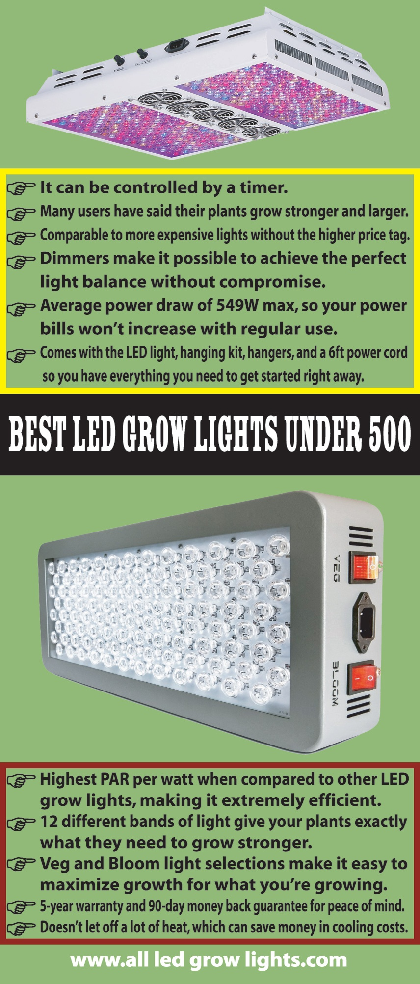Best LED Grow Light Under 500