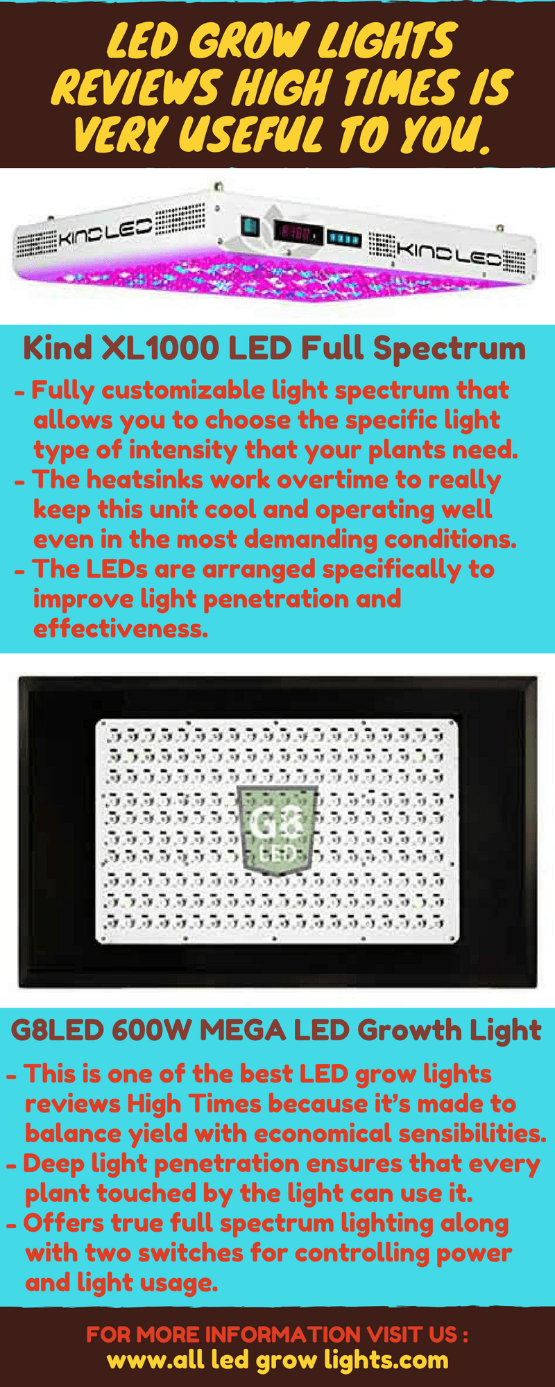 led grow light review high times infographic