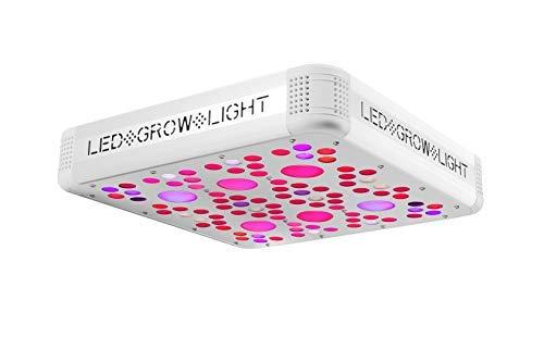 vivosun led grow light review